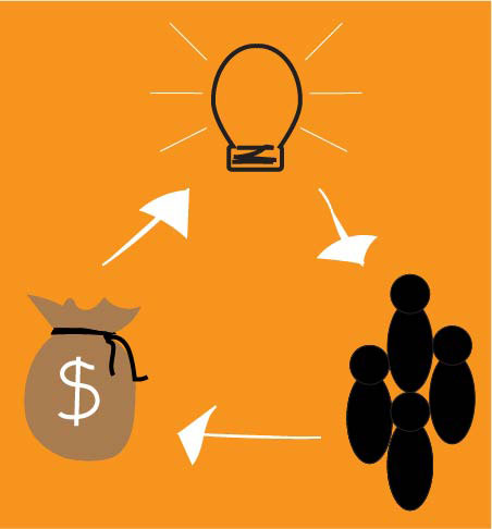 Crowdfunding Tips from Write to Publish 2015