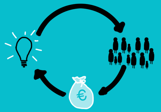 Crowdfunding: How Community Backing Is Making a Splash in Publishing